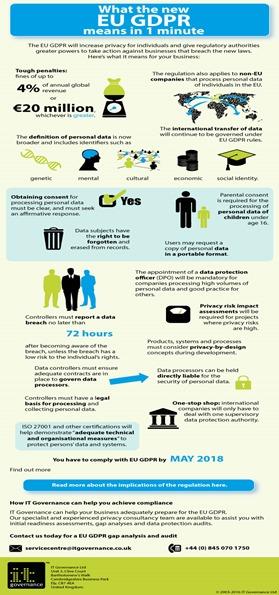 EU-GDPR-infographic